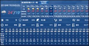 フジロック2018台風12号天気影響延期中止